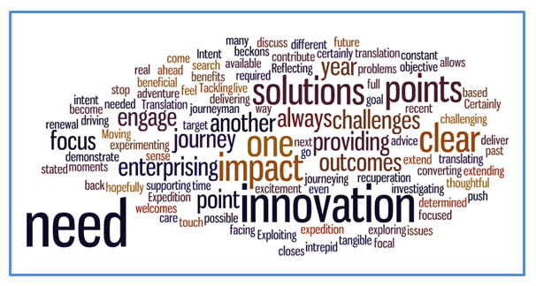 innovation-resolution-2013
